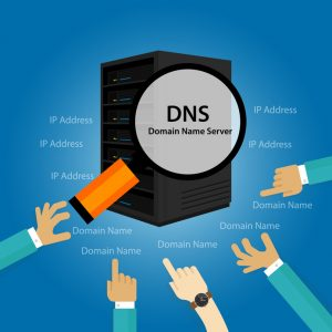 DNS Domain Name System Server