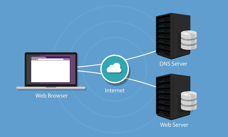 Understanding DNS Records   Web Hosting Sun