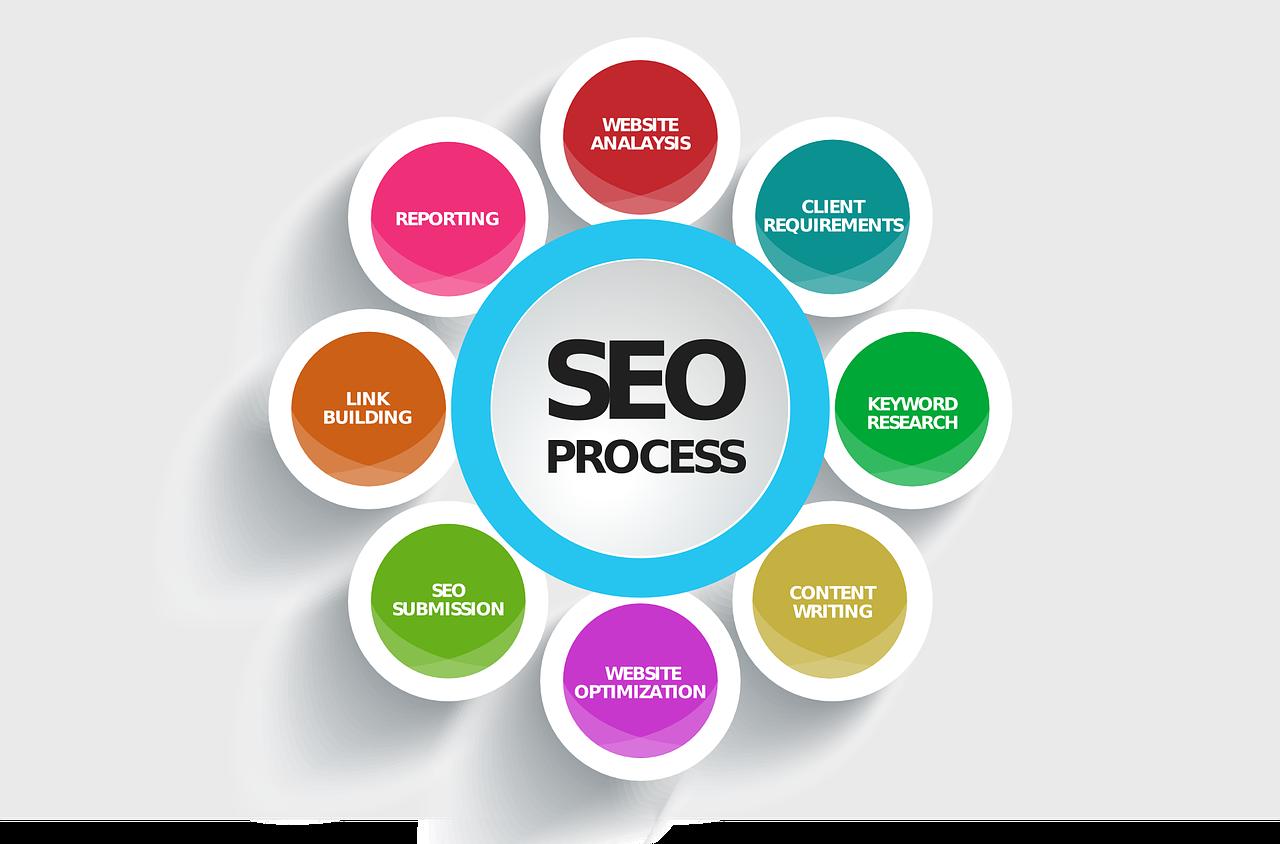 Can your web host affect your websites seo web hosting sun baditri Gallery