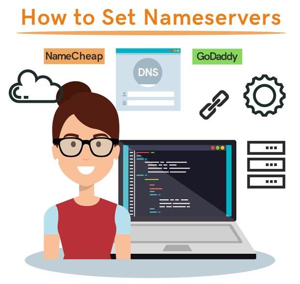 Setting Nameservers for Your Domain